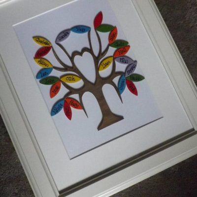 Medium Family Tree